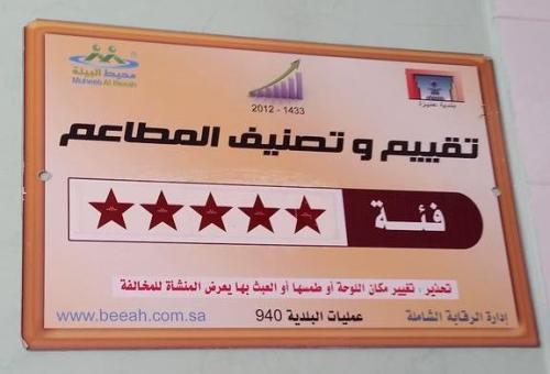 شهادة تصنيف مطاعم عنيزة